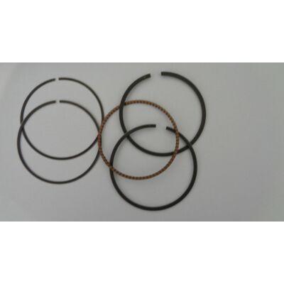 Dugattyú gyűrű készlet