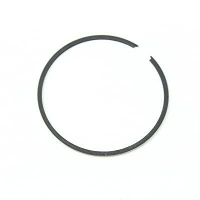 Zéger gyűrű